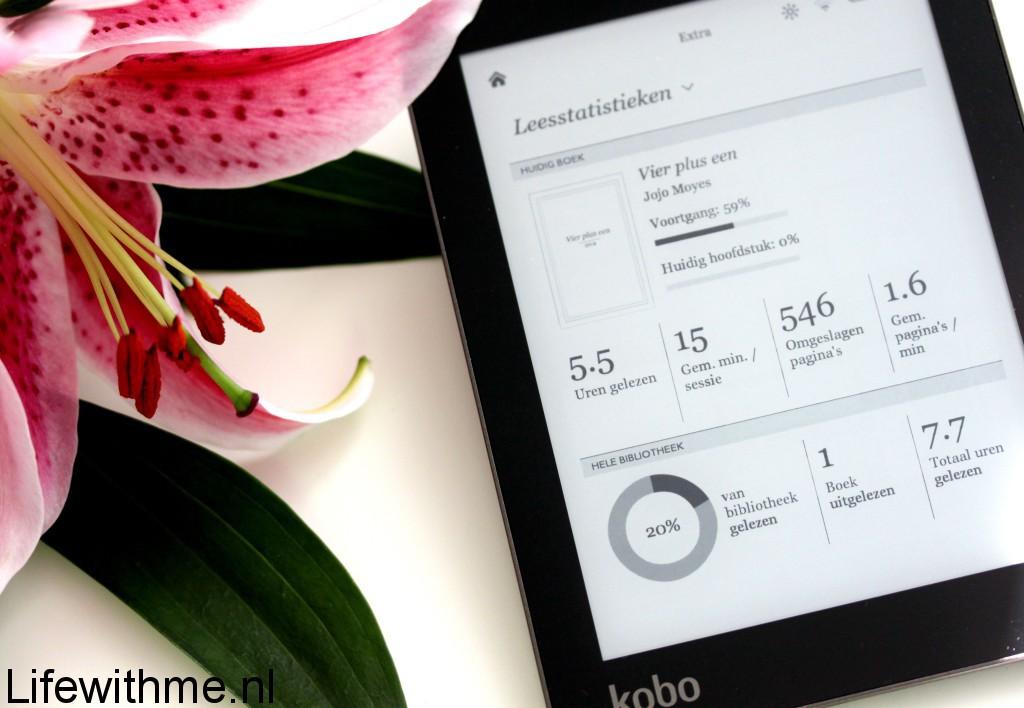 Aura Kobo e-reader statistieken